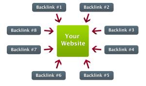 factores a tener en cuenta con los baklinks
