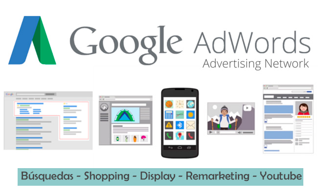 campañas de pago por clic